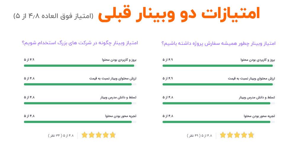 امتیازات وبینارهای محمد همتی