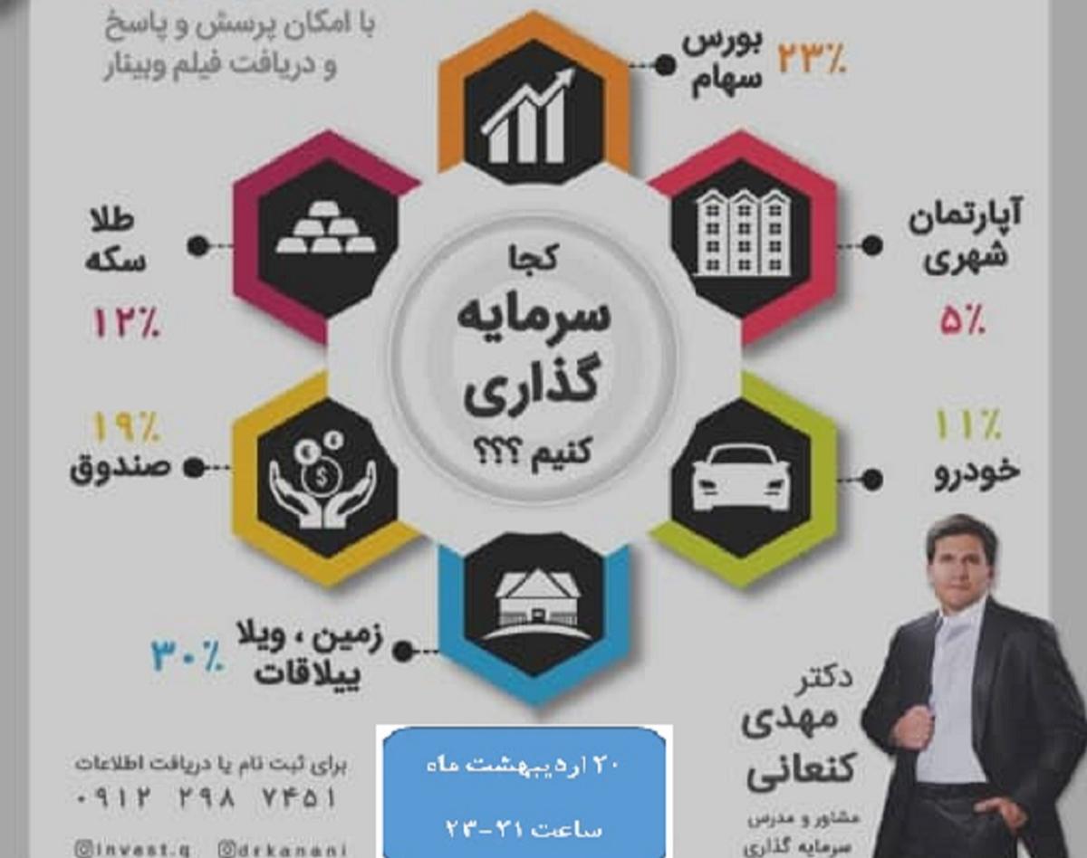 وبینار جذابترین بازارهای سرمایه گذاری و پرسودترین سبد خرداد ( ظرفیت محدود)