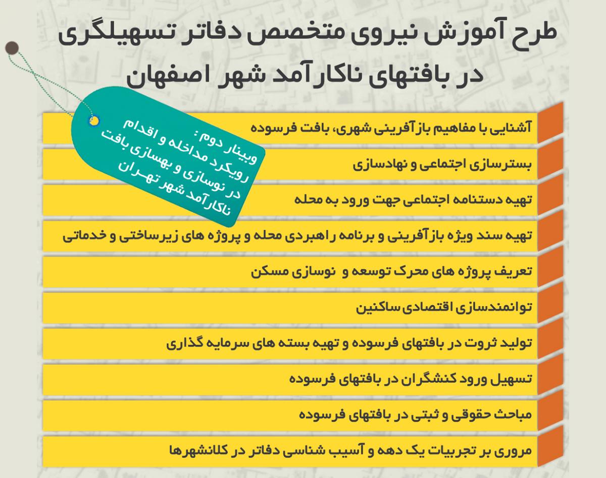 """بیان یک تجربه """"رویکردهای مداخله و اقدام در بافتهای ناکارآمد شهر تهران"""" بخش اول"""