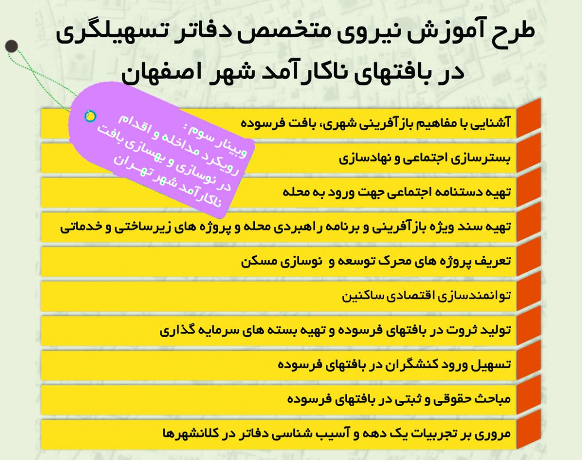 """بیان یک تجربه """"رویکردهای مداخله و اقدام در بافتهای ناکارآمد شهر تهران"""" بخش دوم"""