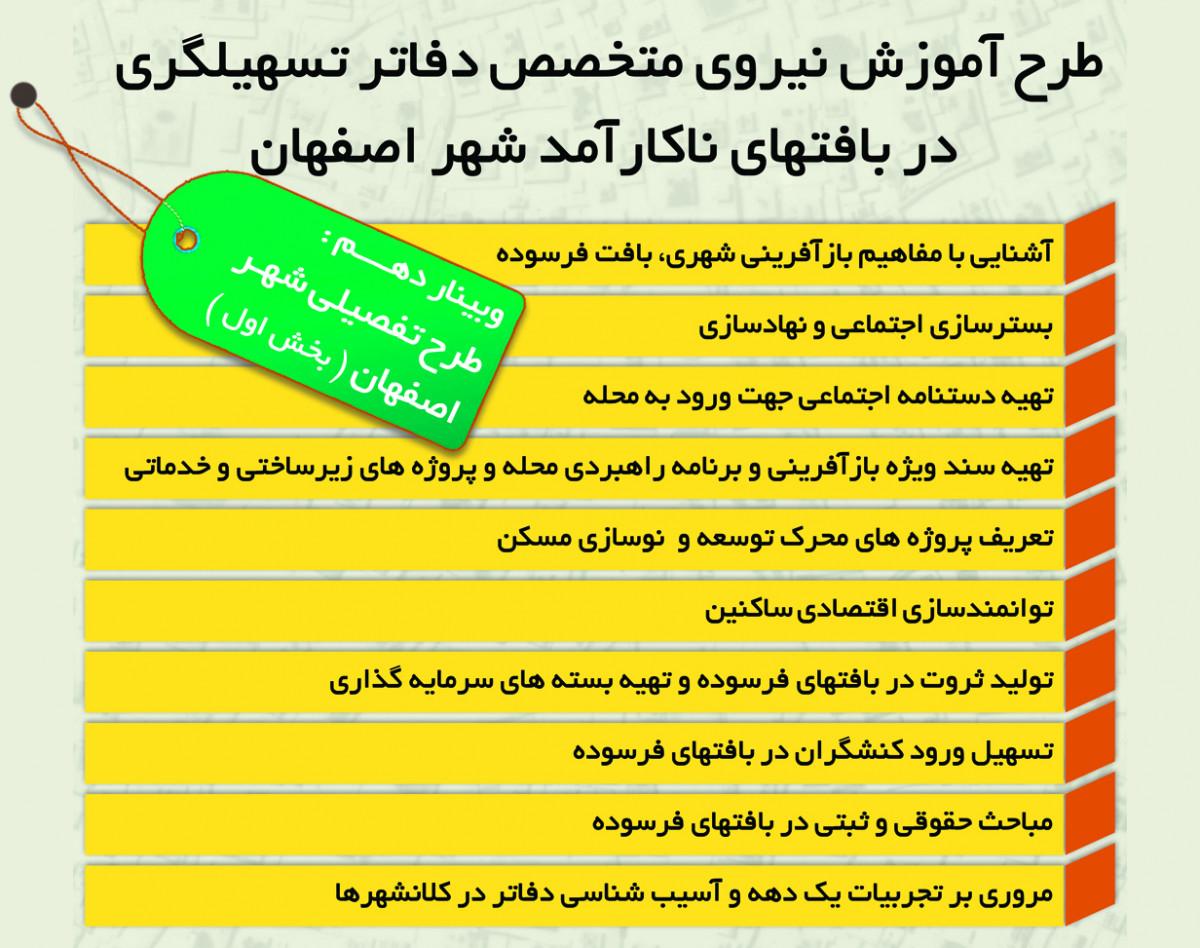 وبینار آشنایی با مباحث، مقررات و ضوابط طرح تفصیلی شهر اصفهان (بخش اول)