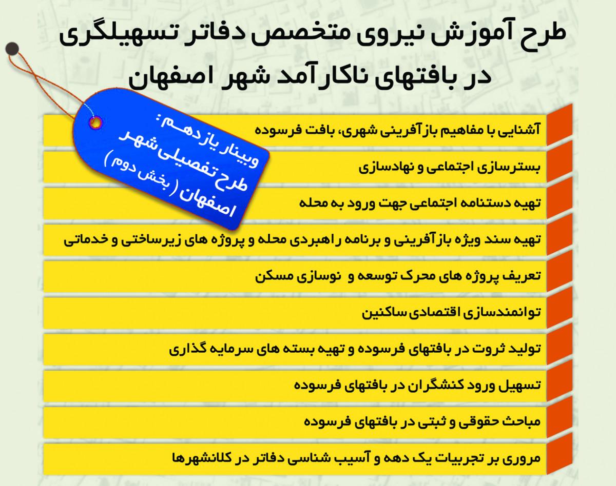وبینار آشنایی با مباحث، مقررات و ضوابط طرح تفصیلی شهر اصفهان (بخش دوم)