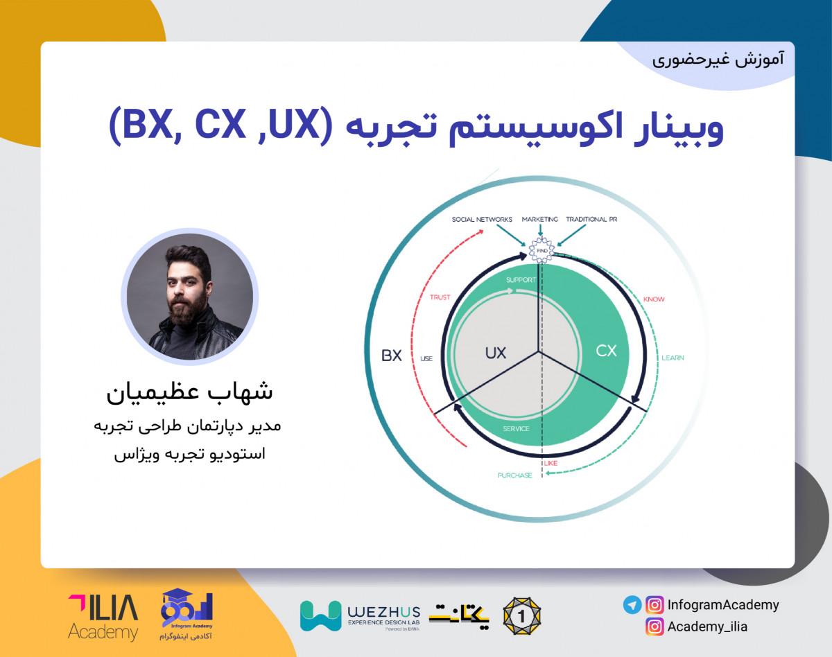 وبینار اکوسیستم تجربه (BX, CX ,UX)