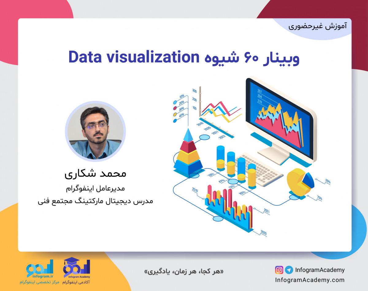 وبینار ۶۰ شیوه Data Visualization