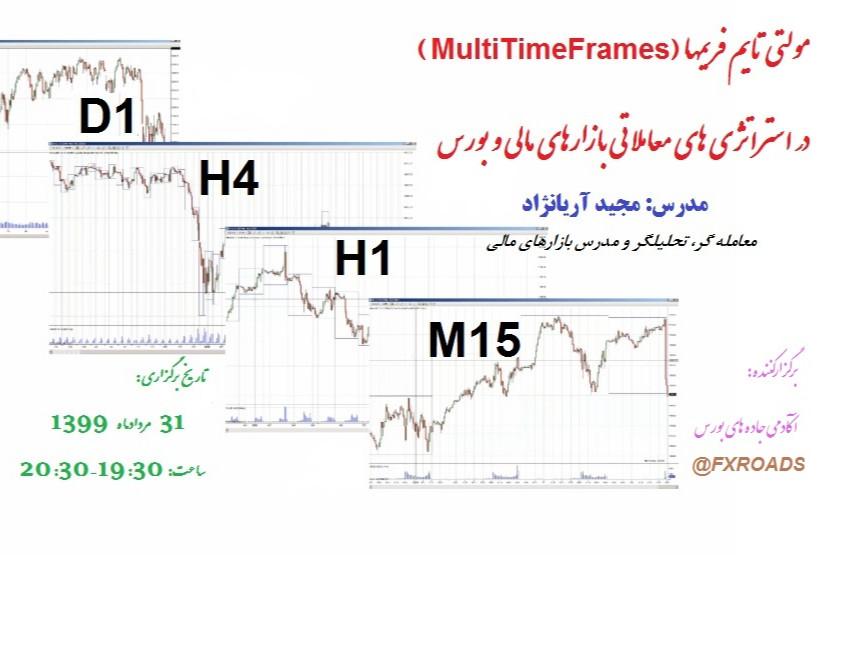 مفهوم و کاربرد مولتی تایم فریمها ( Multi-Time-Frames) در استراتژی های معاملاتی بازارهای مالی و بورس